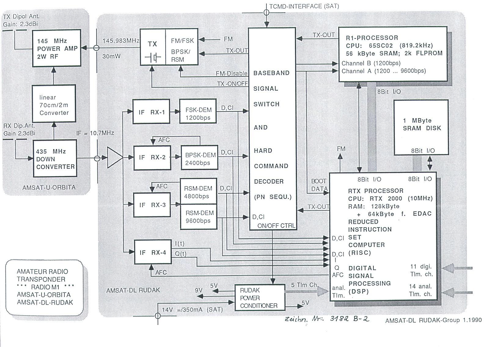 Circuit Furthermore Simple Fm Radio Receiver Additionally Simple Fm